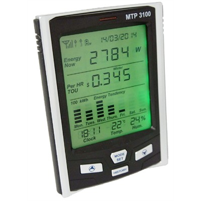 Power Consumption Monitor